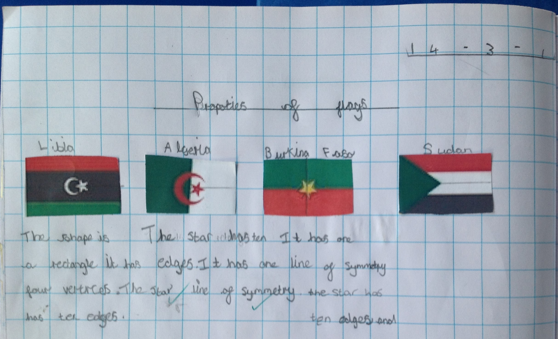 Maths Blog   St Patricks Primary, Liverpool